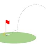 手っ取り早く90を切るゴルフ上達法のイメージ画像